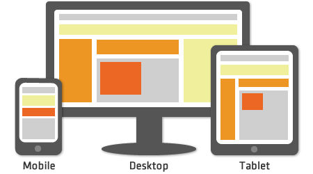 Desktop Mobile and Tablet devices